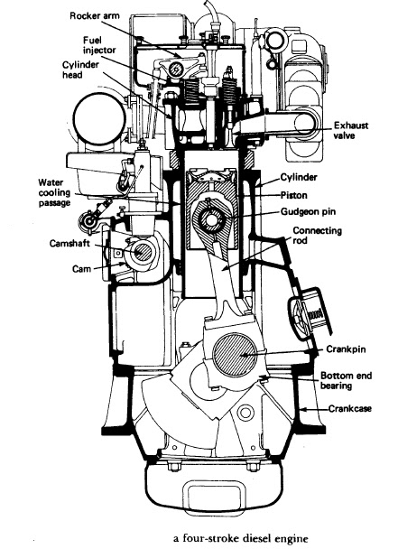 Next Generation: Vessel machinery operations