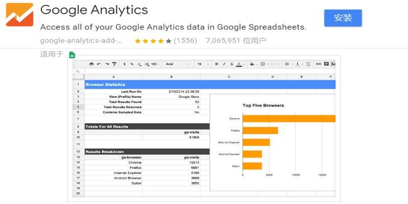 從 Google Analytics 撈點擊事件數據報表,儲存於 Google 試算表實作