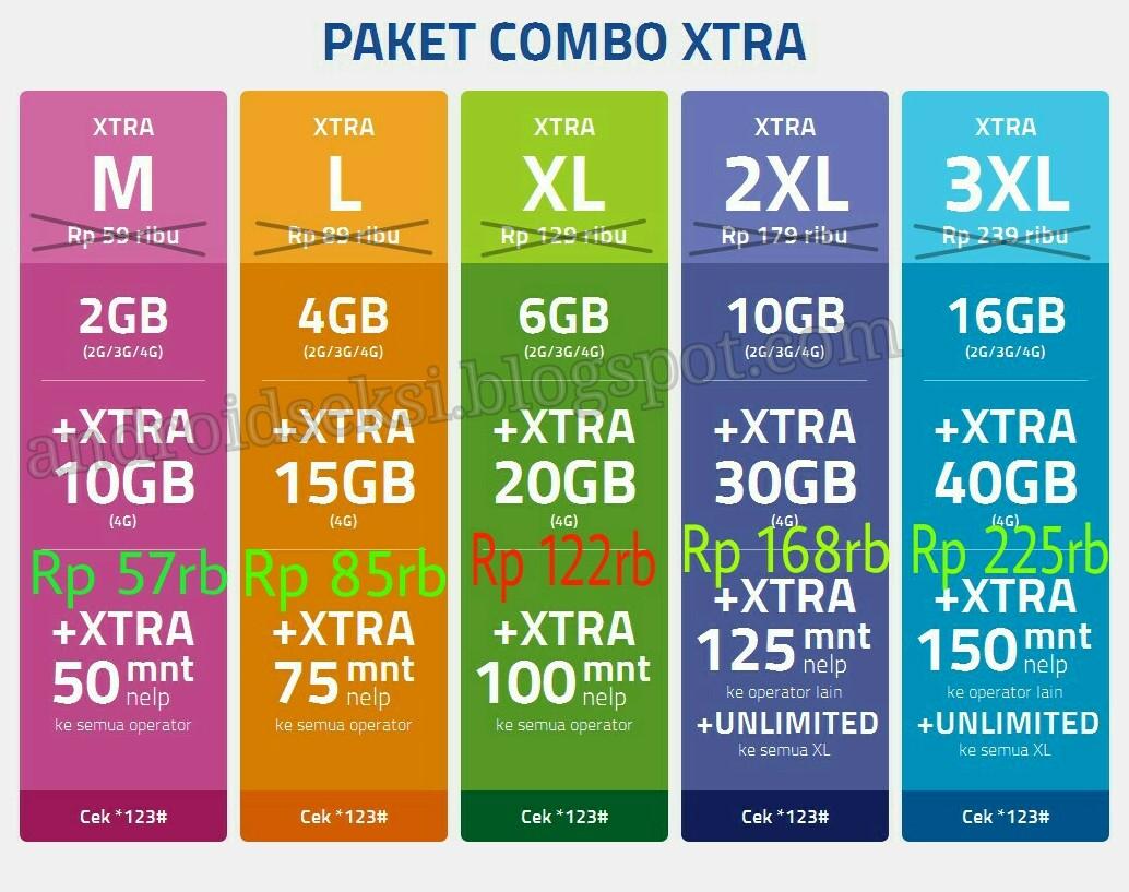 paket%2Binternet%2Bxl%2Bcombo%2Bxtra%2Bm