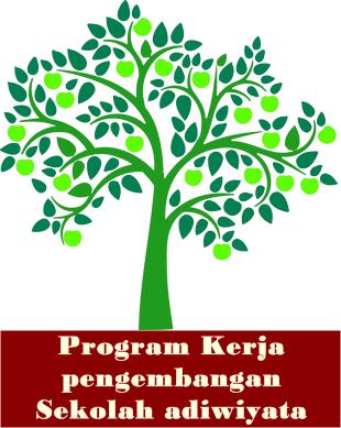Download Aplikasi Program Kerja Adiwiyata Versi Terbaru