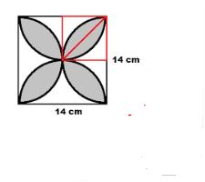 menyelesaikan masalah lingkaran