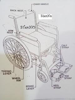 Panduan menjalankan kursi roda agar penderita dapat menjalankan fungsi