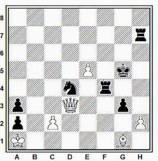 Posición de la partida de ajedrez Bender - Palevic (Correspondencia, 1982)