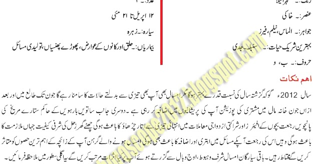Taurus Monthly Horoscope In Urdu 2019 Monthly Horoscope In Urdu 2019