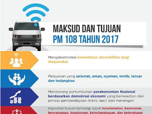 Peraturan Angkutan Online