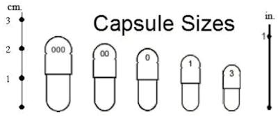 ukuran kapsul