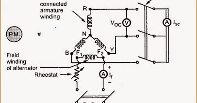 Voltage regulation of Alternator using Synchronous