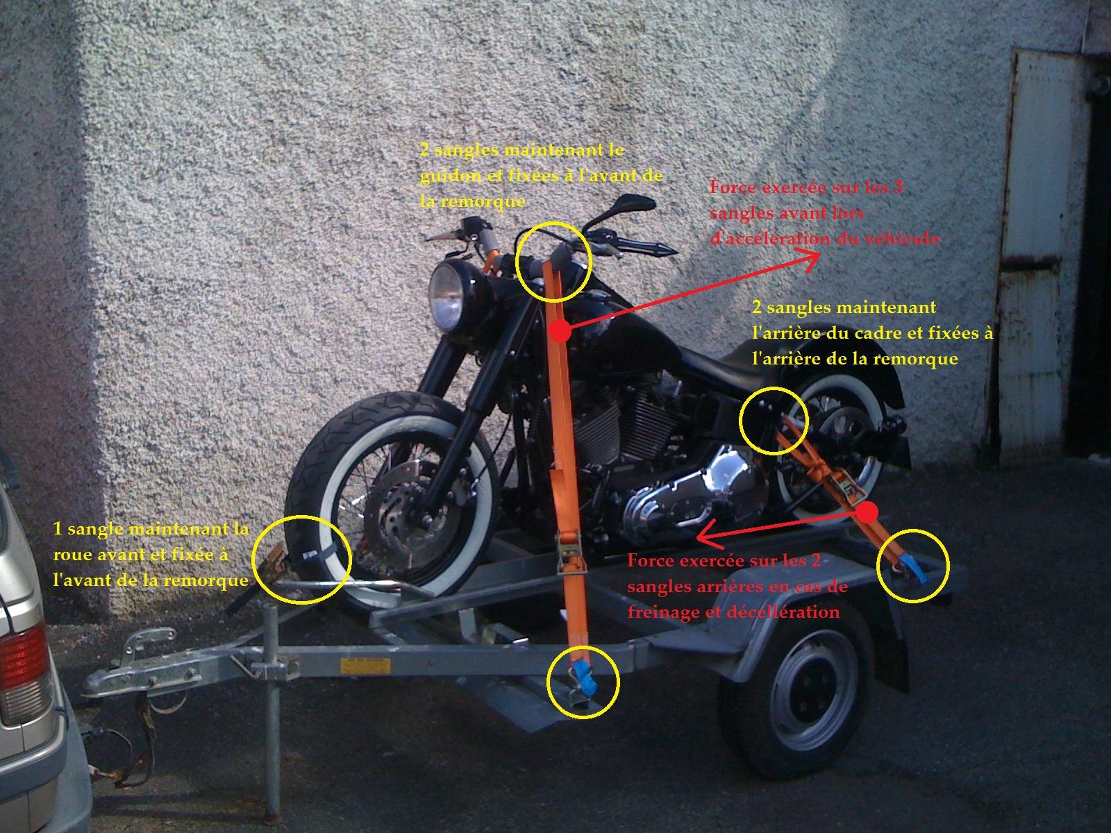 lb technics remorquer et bien sangler sa moto. Black Bedroom Furniture Sets. Home Design Ideas