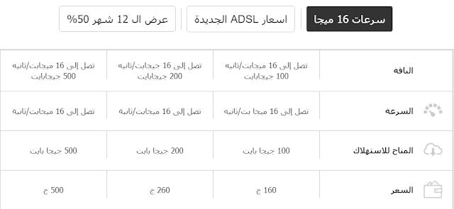 خطط وأسعار فودافون دي اس ال