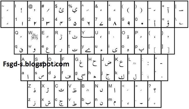 PC Games Download: Free Urdu Phonetic Keyboard Software Pc
