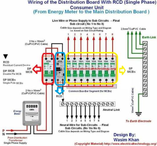 diy cara check kerosakan elektrik di rumah rh wiringmurah4u blogspot com harga wiring lampu rumah harga wiring lampu rumah