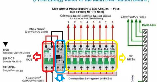 Diy Cara Check Kerosakan Elektrik Di Rumah