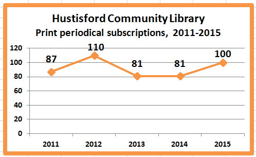 hustisford guys Search and browse historical pages from the the hustisford news newspaper the hustisford news was published in hustisford, wisconsin and with 513 searchable pages from.