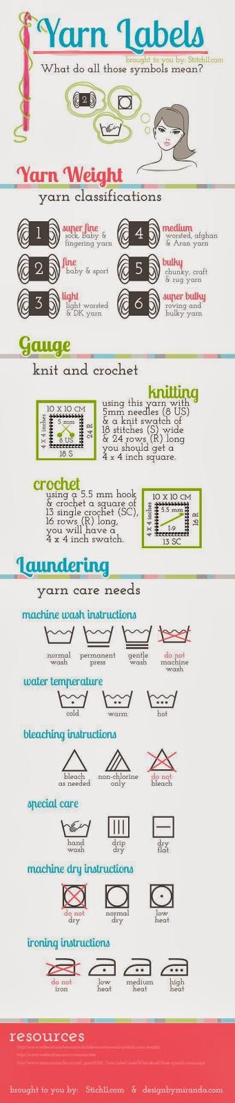 yarn chart