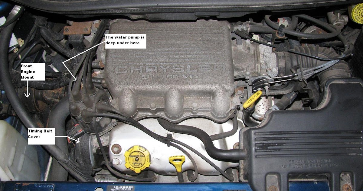 Service Manual  Change Water Pump 1997 Plymouth Grand