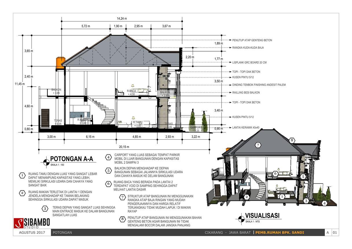 Desain Rumah Bergaya Mediterania Klasik 15 20 Serasa Masuk Konstruksi