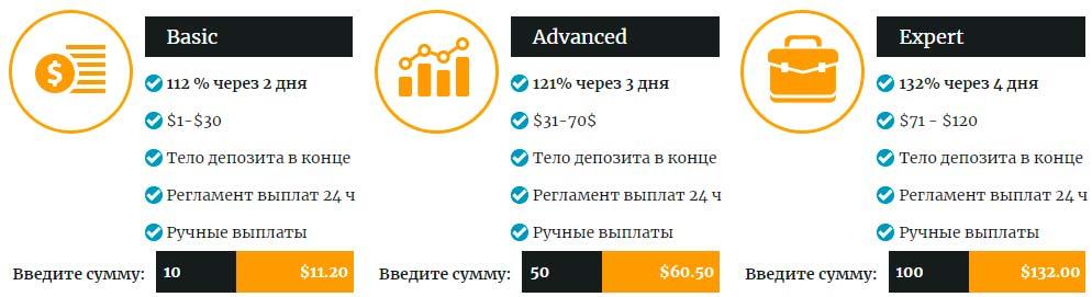Инвестиционные планы Bit-Profit