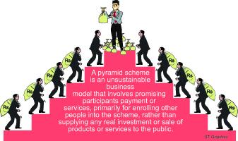 Top Network Marketing Companies in sri lanka