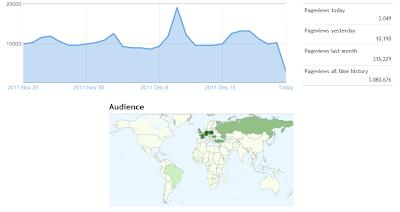 http://4.bp.blogspot.com/-rvYSnLBgtKs/TvMewcO3YII/AAAAAAAAAjU/48rsV-PVUB8/s400/blog_visits.png