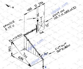 Latihan Membaca Isometric 3