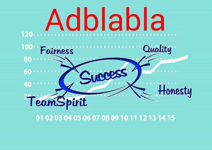 Adblabla: How Setup Sponsored  Post On Your Blog Or website