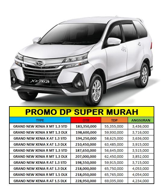 Promo 19 Februari 2020 Mobil Xenia Daihatsu Baru Tipe X R