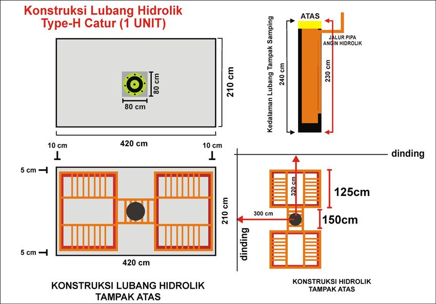 Konstruksi Lubang Hidrolik-H 1Unit