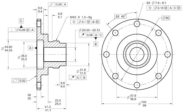 CADforYOU: Geometric Tolerances In Product Design