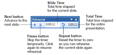 The Rehearsal toolbar