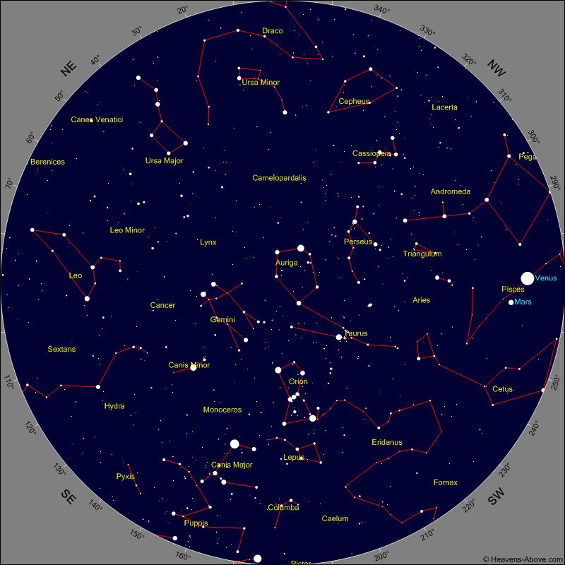 mars planet graphs - photo #34