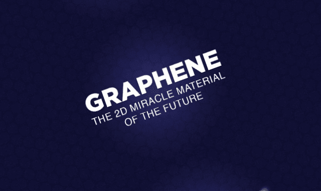Graphene: The 2D Miracle Material of the Future