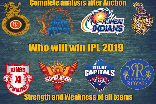 Strength and weakness of all teams in IPL 2019