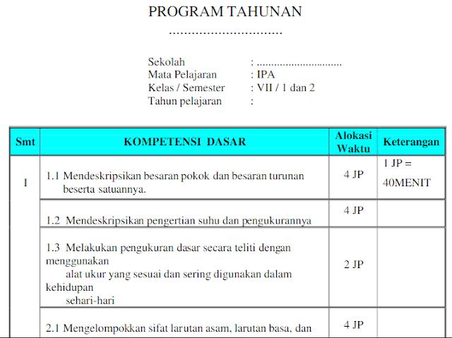 Prota Promes IPA SMP/MTs Kelas 7 Kurikulum 2013