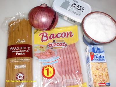 Cocinar Espaguetis Carbonara | Spaghetti A La Carbonara Sin Huevo Cocina