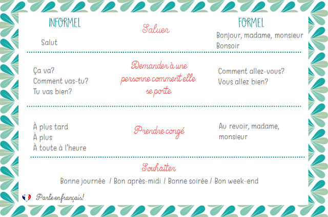 Podstawowe zwroty - zwroty 3 - Francuski przy kawie