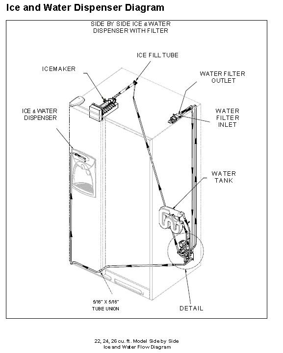 ge fridge manuals