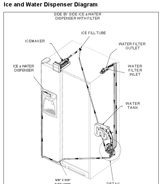Dispenser Fridge Side Side Ge Water Schematic
