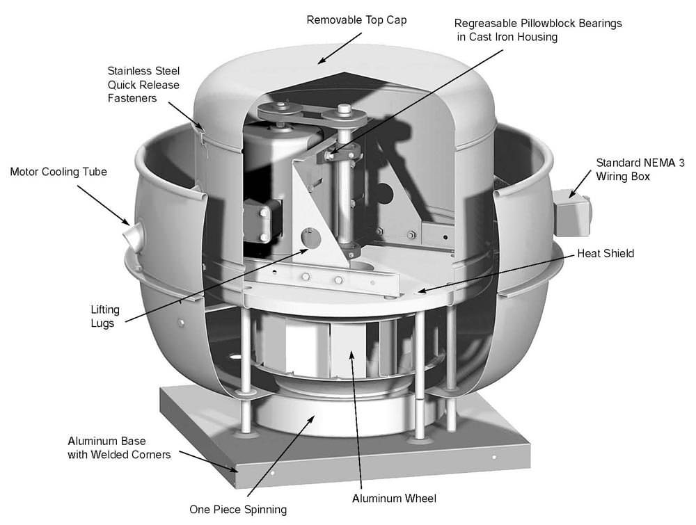 Information Roof Mounted Exhaust Fan Intallation Details