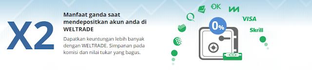Tanpa-komisi deposit