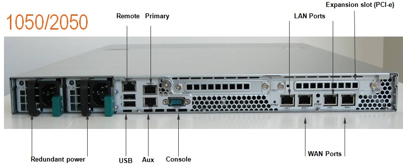 A Technical Riverbed blog from Arrow Electronics: Serial