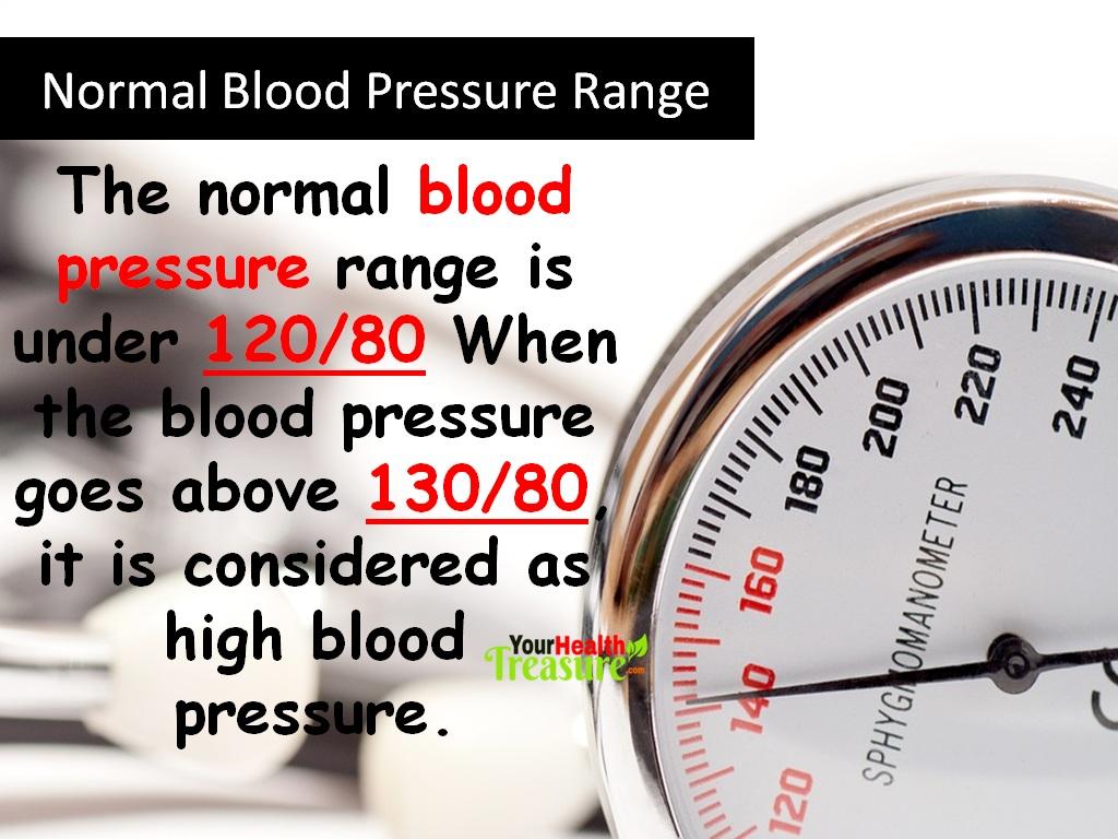 High blood pressure hypertension causes precautions and home high blood pressure hypertension home remedies for high blood pressure control bp level nvjuhfo Gallery