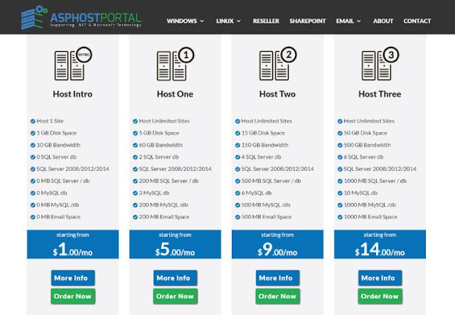 ASPHostPortal Hosting Plan