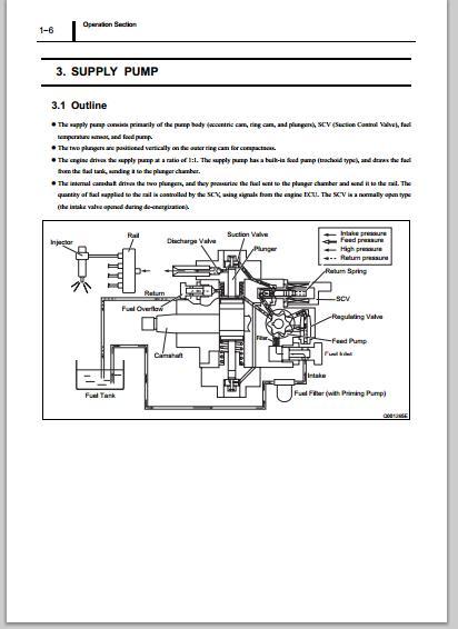 4d56 Injection Pump Manual