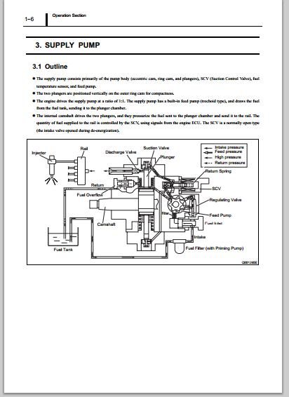 Mitsubishi 4m51 engine service manual