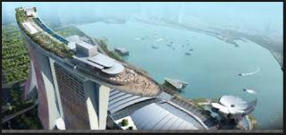Singapura: Contoh Negara Maju di Benua Asia