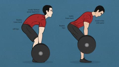 19 gym mistakes you must avoid