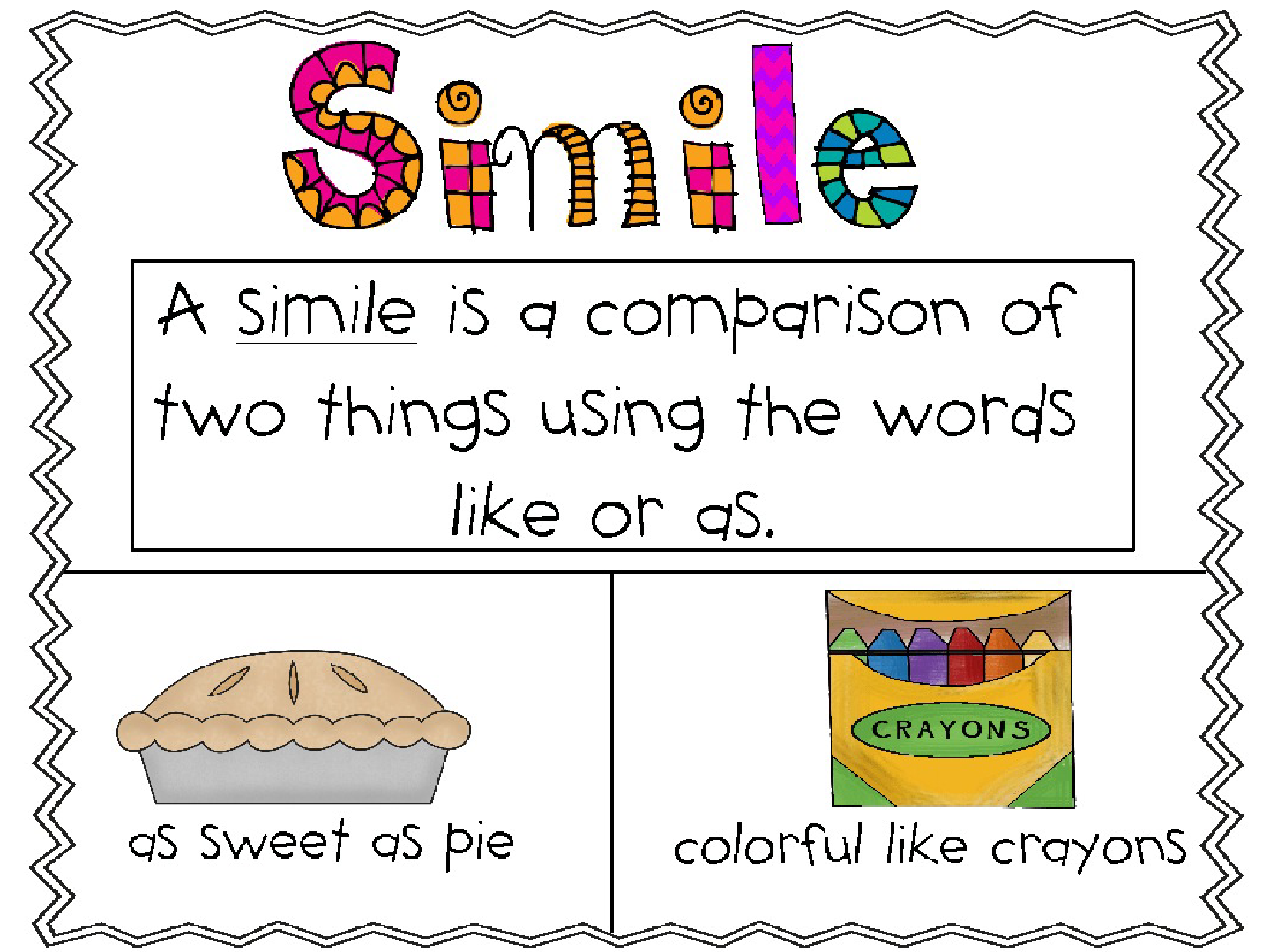 Similies | Simile, Language and Writing posters