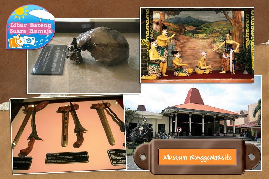 wisata kudus -Museum Ranggawarsita Abdulrahman Saleh semarang Jawa Tengah
