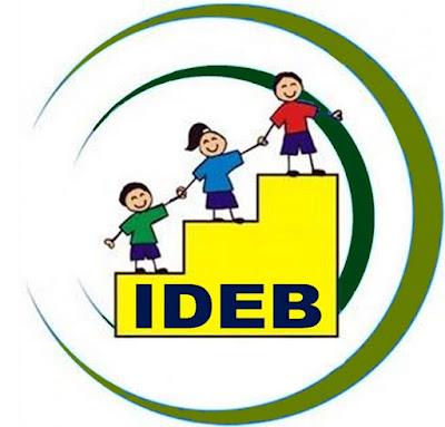 Resultado do Ideb - Avaliação da Educação Básica