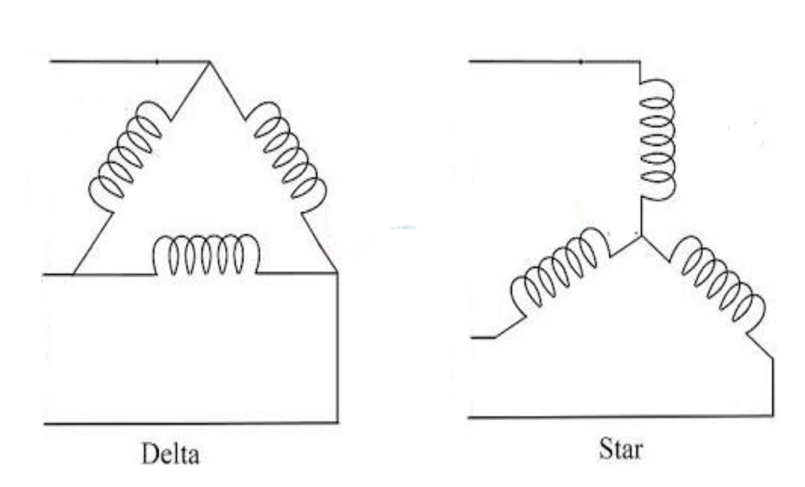 Star And Delta Winding In Transformer Hindi Star Delta